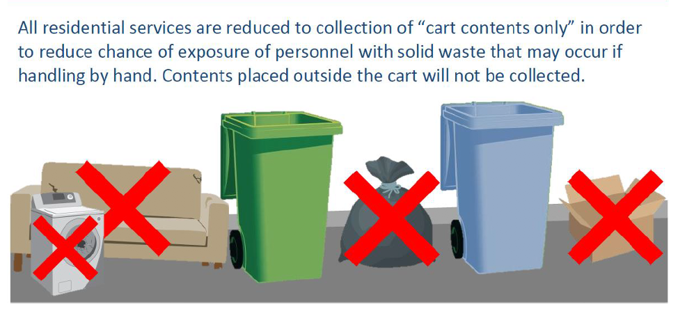 Waste Collection Suspended